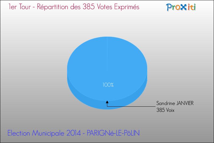 mairie parigne le polin 720p